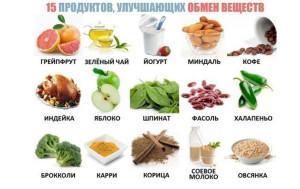 Суть метаболической диеты